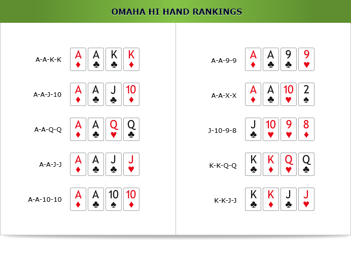 Poker omaha high low rules